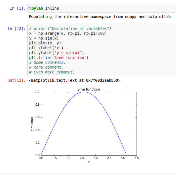Jupyter Notebook example.