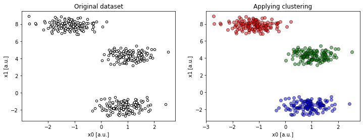 /assets/mistakes-with-k-means-clustering/3dproj3.png