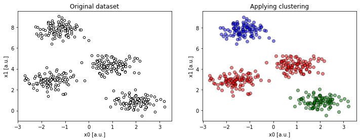 /assets/mistakes-with-k-means-clustering/toofew1.png